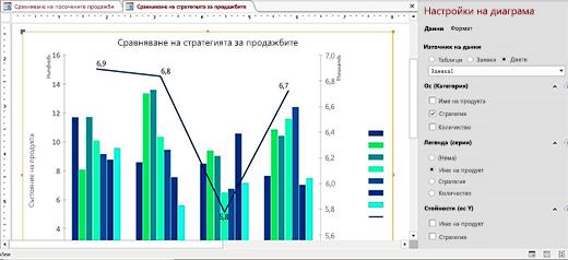 Нови диаграми за визуализиране на данни