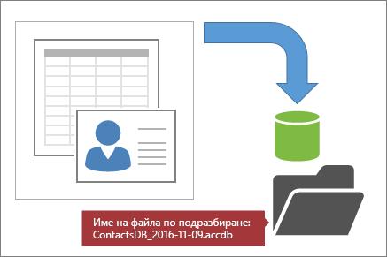 Архивиране на база данни на Access