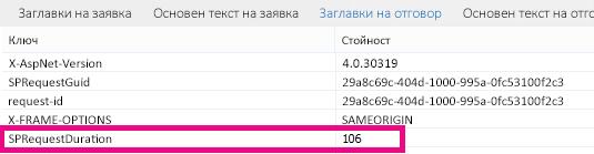 Екранна снимка, показваща продължителност на искането 106