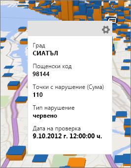 Карта за данни, показваща подробности за точка от данни