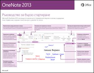 Ръководство за бързо стартиране в OneNote 2013