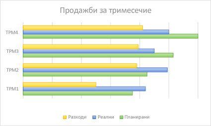 стълбовидна диаграма