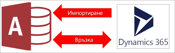Свързване на Access към Dynamics 365