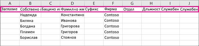 Ето как изглежда примерният CSV файл в Excel.