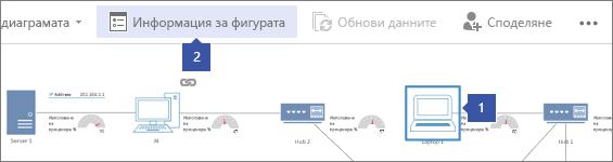 """1 – сочи към изображение на компютър; 2 – сочи към бутона """"Информация за фигурата"""""""