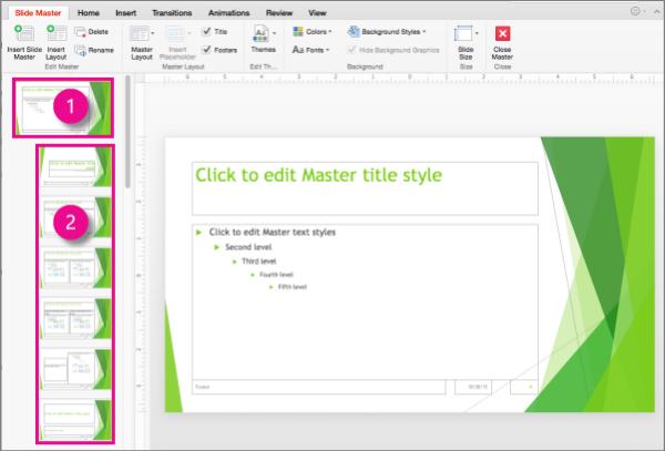 Образец на слайд и оформления на слайд