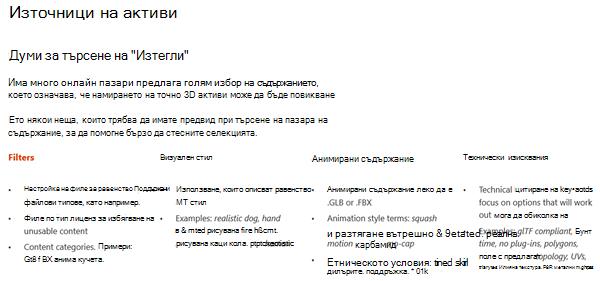 """Екранна снимка от секцията """"активи за източника"""" на указанията за 3D съдържание"""