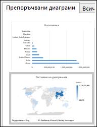 Диаграма на препоръчвани стойности в диаграма с карта на Excel
