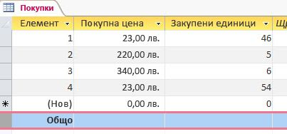 сумарен ред в лист с данни