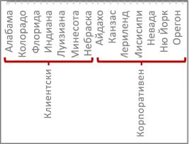 Йерархия на данните с отметки