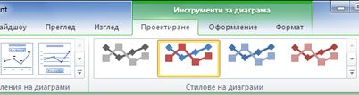 """Контекстният раздел """"Инструменти за диаграма"""" се вижда само ако сте избрали своята диаграма."""
