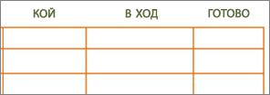 Стар шаблон на списък на задачите на Word с празни клетки в редове и колони.