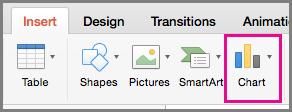 Office за Mac създаване на диаграма