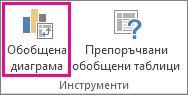 бутон ''обобщена диаграма'' на раздела ''анализ''