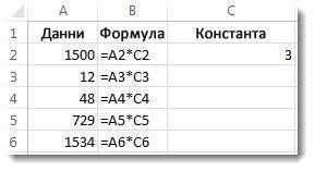Данните в колона A, формулите в колона B, а числото 3 в клетка C2