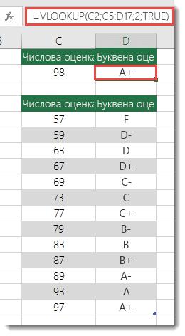 Формулата в клетка D2 е: =VLOOKUP(C2;C5:D17;2;TRUE)