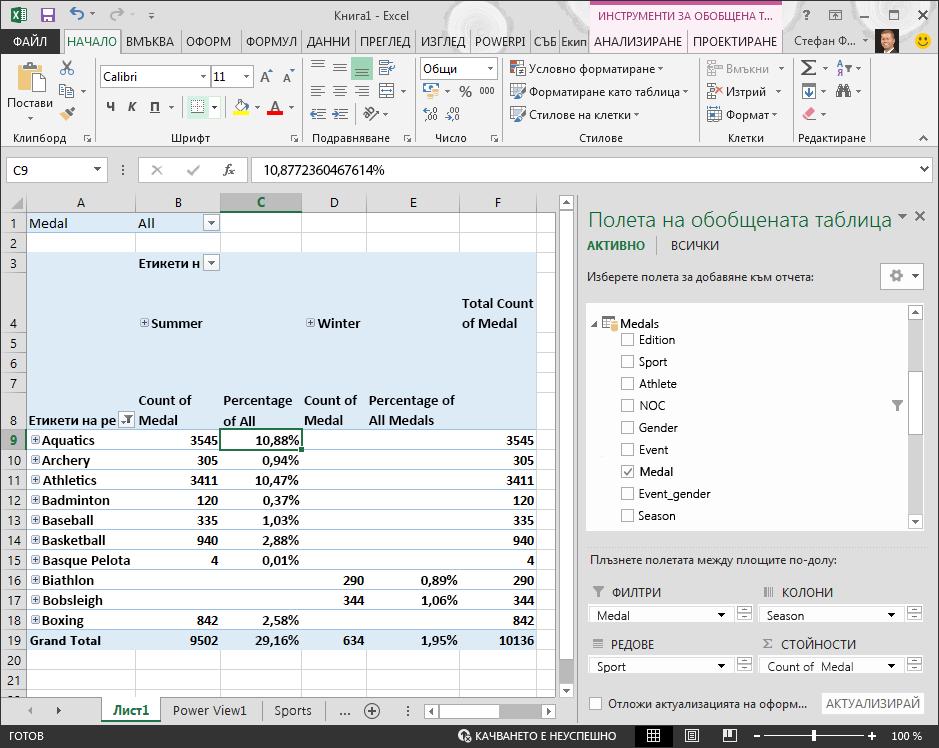 Обобщената таблица показва процентни данни