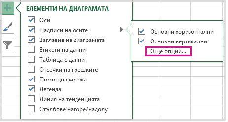 Изплаващо меню за надписи на осите