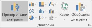 Група на лентата на диаграма на Excel
