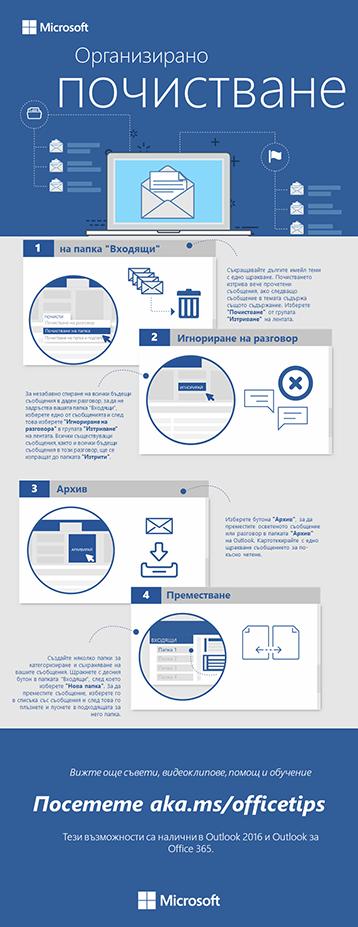 """Инфографика на организираната папка """"Входящи"""" за Outlook"""