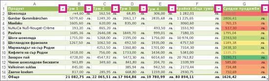 Таблица на Excel, показваща вградени филтри
