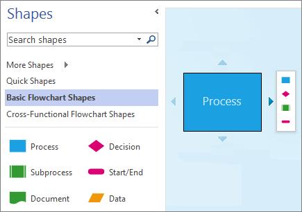Екранна снимка на екрана за фигури и страница на диаграма, показваща фигура, стрелките за автоматично свързване и минилентата с инструменти.