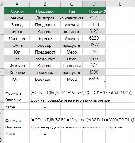 Примери на вложени COUNT и IF функции