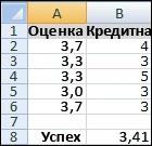 Умножаване на съответните стойности в два масива