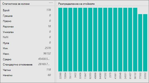 Статистиките на колоните и изгледите за разпределение на стойности