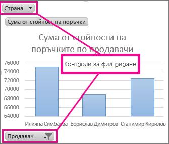Обобщена диаграма, която показва контроли за филтриране