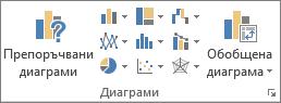 Бутони за диаграми на Excel