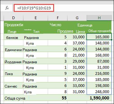 Функция Multi-Cell Array в клетка H10 = F10: F19 * G10: G19, за да изчислите броя на колите, продадени по единична цена