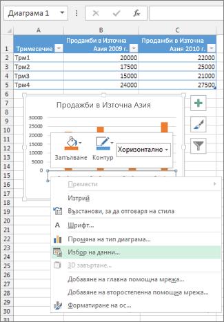 Щракване с десния бутон върху оста на категориите и избор на данни