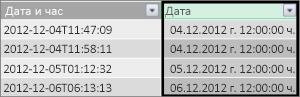 """Колона """"Дата"""" в таблица с факти"""
