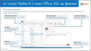 Миниатюра за ръководството за преминаване от IBM Lotus Notes към Office 365