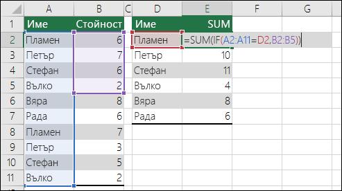 Пример за формула за масив с несъвпадащи препратки към диапазони, водеща до грешка #N/A.  Формулата в клетка E2 е {= SUM(IF(A2:A11=D2;B2:B5))} и трябва да бъде въведена с CTRL+ SHIFT+ENTER.