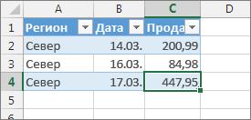 избор на последната клетка и натискане на клавиша за табулация за добавяне на нов ред в таблица