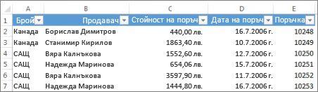 сложни данни на работен лист