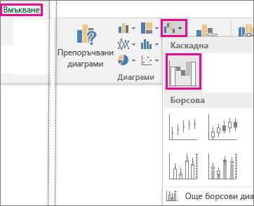 Изображение, показващо командите на лентата за вмъкване на каскадна диаграма