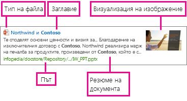 Елементът показва информация за повърхностите на шаблони от управлявани свойства