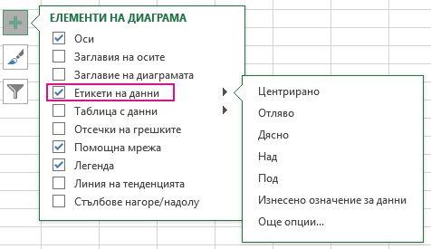 """Опции за етикети на данни под """"Елементи на диаграма"""""""