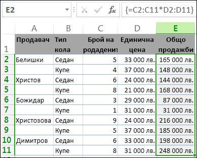 общите суми в колона e са изчислени чрез формула за масив