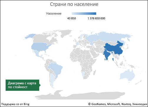 Диаграма с карта на Excel с данни на стойности