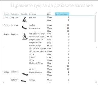 Матрицата на Excel, сортирана по година