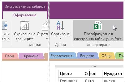 Екранна снимка на бутона за конвертиране в електронна таблица на Excel в OneNote 2016.
