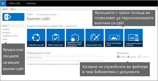 """Първоначалната страница """"Екипни сайтове"""" включва плочки за често използваните функции, които служат за персонализиране на вашия сайт."""