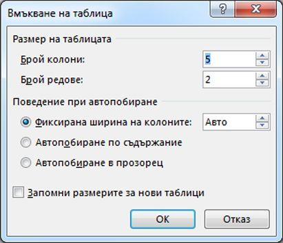 диалоговият прозорец ''вмъкване на таблица'' ви дава допълнителен контрол върху вида на таблицата.