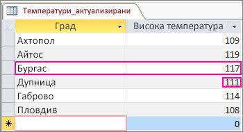 Изглед за редактиране в Word Web App