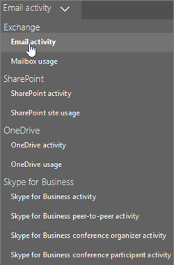 Отчети на центъра за администриране – изберете дейност за имейл