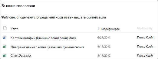 Външно споделени файлове